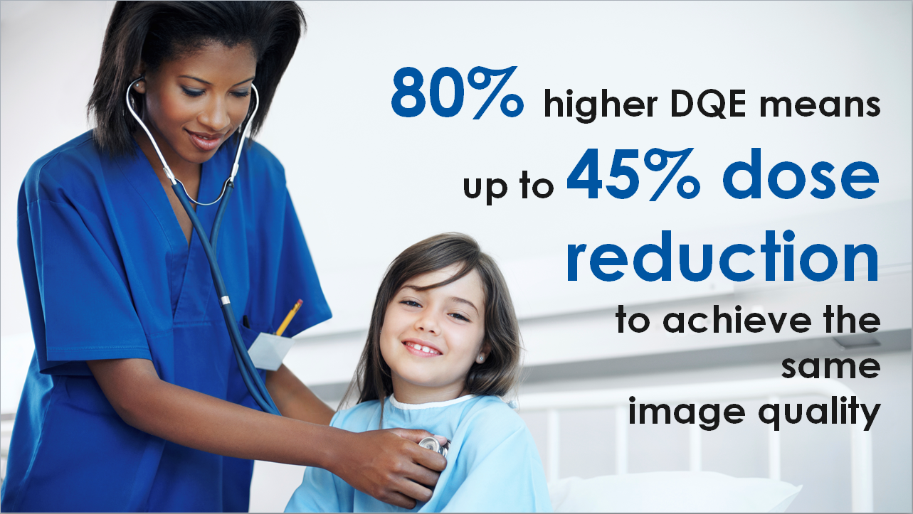 Prodigy DR Systems XRpad 80% higher DQE and 45% dose reduction with the same image quality